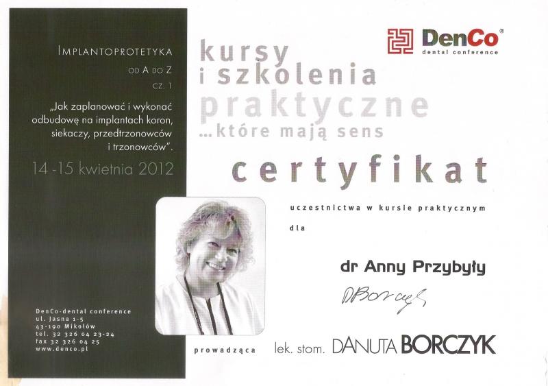 Anna Przybyla, implanty