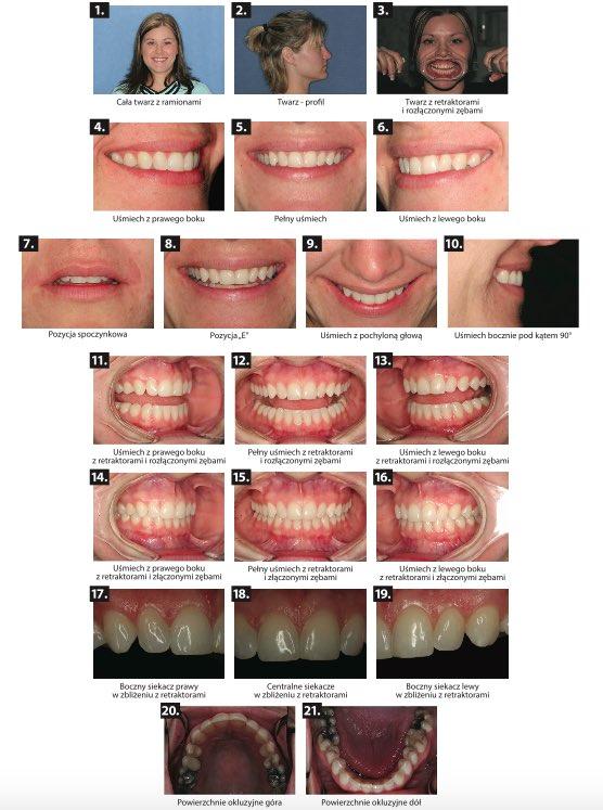 Dawson Academy, planowanie leczenia stomatologicznego